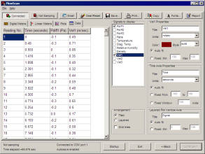 FlowScan software showing pressure and velocity readings as tabular data